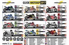 Spotter Guide Motogp 2017 Infographies Photos Motogp