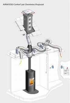 recuperateur de chaleur poele a granule 73310 r 233 cup 233 rer et redistribuer la chaleur dans sa maison