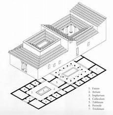 plan of a pompeian house pompeii house plan pompeii italy a d 79 pinterest