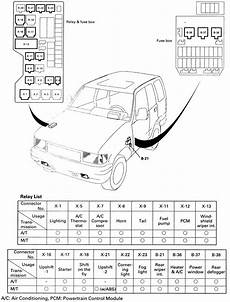 1994 Isuzu Trooper Fuse Box Diagram by Repair Guides Circuit Protection Autozone