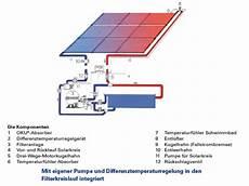 Oku Solarabsorber Anlage Komplettset Bis 24m 178