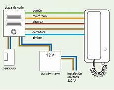 instalar porteros automaticos y videoporteros leroy merlin esquemas electricos pinterest