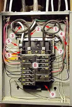 how to wire and install a breaker box electrical 4u electric work electrical panel projects installing a circuit breaker adding a new circuit