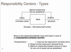 The Difference Between A Profit Center And An Investment Center Is,Chapter 5 profit center – LinkedIn SlideShare|2020-06-26