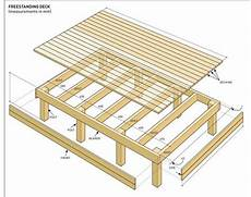 Build A Freestanding Deck Freestanding Deck Deck