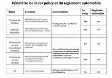 Flottes Expert Car Policy Et R 232 Glement Automobile