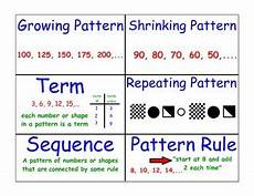 patterns functions and algebra worksheets pdf 442 math word wall cards patterning and algebra by acton tpt
