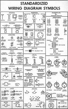 8 best electrical symbols images pinterest electrical symbols electrical engineering and