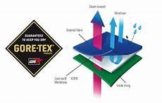 tex membran richtige wanderschuhe leder oder kunstfaser hightech