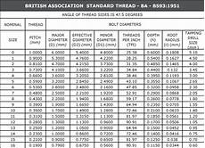Bsp To Mm Thread Chart Eicac Imperial Threads Page