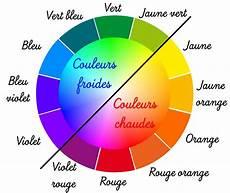 couleurs chaudes et couleurs froides apprendre chaque jour