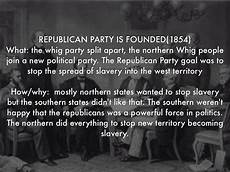 friends of liberty is the republican party splitting apart