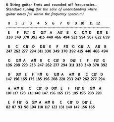 Guitar Frequency Note Chart Flickr Photo