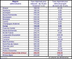tarifs cartes grises carte grise tarif