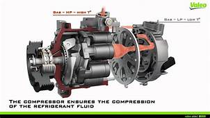 The Compressor A Central Part Of A/C Loop By Valeo