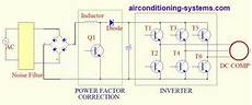 wiring diagram of inverter ac dc inverter air conditioner working principles