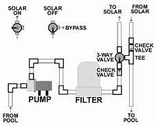 Pin On Solar Pool Heaters