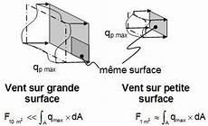 calcul du vent eurocode 1 233 tude du vent sur les ouvrages influence de l aire de l 233 l 233 ment 233 tudi 233