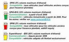 voiture compatible e10 e10 sans plomb 98 quelle est la diff 233 rence consommer