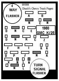 Chevy Truck Fuse Block Diagrams Chuck S Chevy Truck
