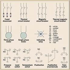 motor control schematic symbols impremedia net