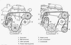 2 9 liter ford engine diagram 1999 saab 9 3 2 0l turbo serpentine belt diagram serpentinebelthq