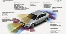 Audi Pre Sense Plus - heavenly rides audi s pre sense technology