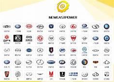 Lincoln Car Brand Logos