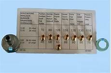 difference injecteur gaz de ville et butane pi 232 ces d 233 tach 233 es pour cuisini 232 re bompani bo695ra sogedis