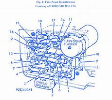 93 explorer fuse box ford tempo 93g44681 1995 fuse box block circuit breaker diagram 187 carfusebox