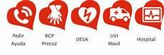 urgencias y emergencias en la cadena de supervivencia en cualquier rcp