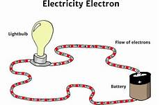 diagram of electricity electrical energy knowledge bank solar schools