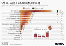 wo wird in deutschland tabak angebaut infografik tag des waldes statista