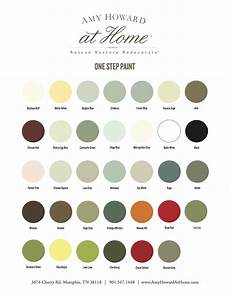 furniture paint and lacquer with howard paints at cotswold marketplace