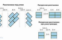 размеры парковочного места для автобуса