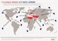 Wie Viele Staaten Hat Die Usa - infografik varna friedensforschungsinstitut