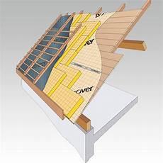 Isolation Toiture Par L Ext 233 Rieur Sarking Isonergy