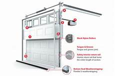 dualforce garaga garage door