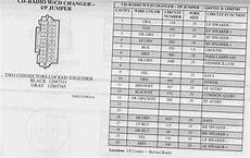Pinouts For Delco Cd Changer 1997 Sc2