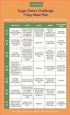 21 day sugar detox meal plan pdf with images detox