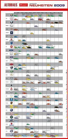 Auto Neuheiten 2018 Kalender - neuheitenkalender frische autos braucht das land