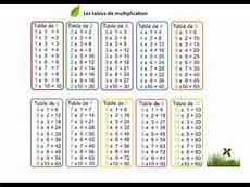 la table de multiplication 0240 ce1 comprendre la multiplication avec la p 233 dagogie
