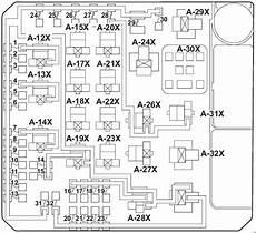 mitsubishi lancer 2007 2017 fuse box diagram auto genius