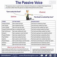 aktiv und passiv englisch the passive voice efl and culture