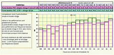 comparatif isolant phonique isolation acoustique ou phonique des fen 234 tres et vitrages