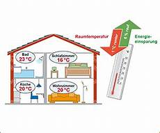 Busser Brennstoffe Effizient Heizen Richtig L 252 Ften