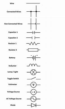 a beginner s guide to circuit diagrams 187 electrical