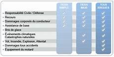 Assurance Auto Maaf Assurance Auto Bris De Glace