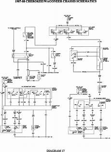 1988 jeep xj wiring diagrams i need to what order the wires go into the 1988 jeep blower heater fan switch