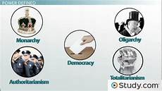 forms of government monarchy democracy oligarchy more video lesson transcript study com